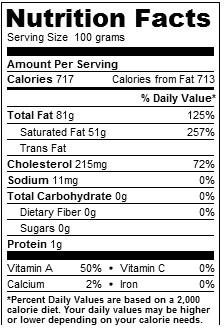 Ghee Nutritional Facts