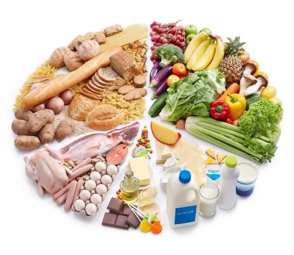 Diet Regime During Pregnancy
