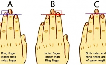 Shocking Things Your Finger Length Reveals About Your Personality