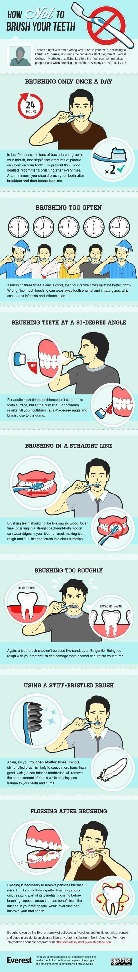 How Often & How Long Should You Brush Your Teeth