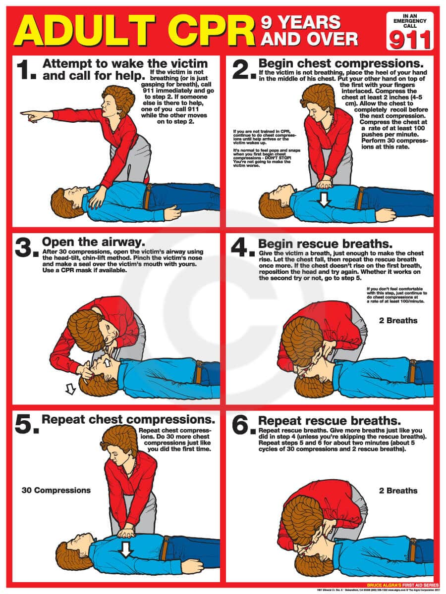 How To Perfrom CPR