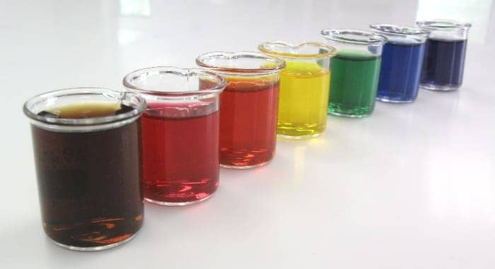 Food dyes as a food additive